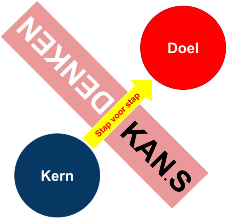 KAN.S - DENKEN - 10